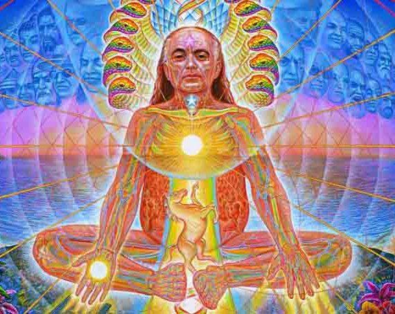 Что такое духовный уровень?